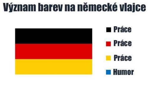 Analýza německé vlajky