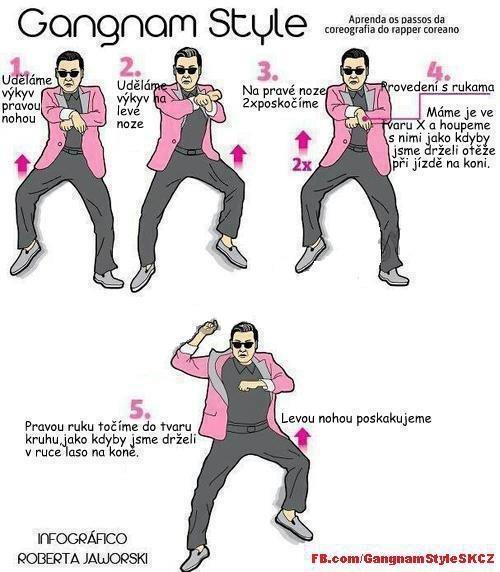 Jak na Gangnam style