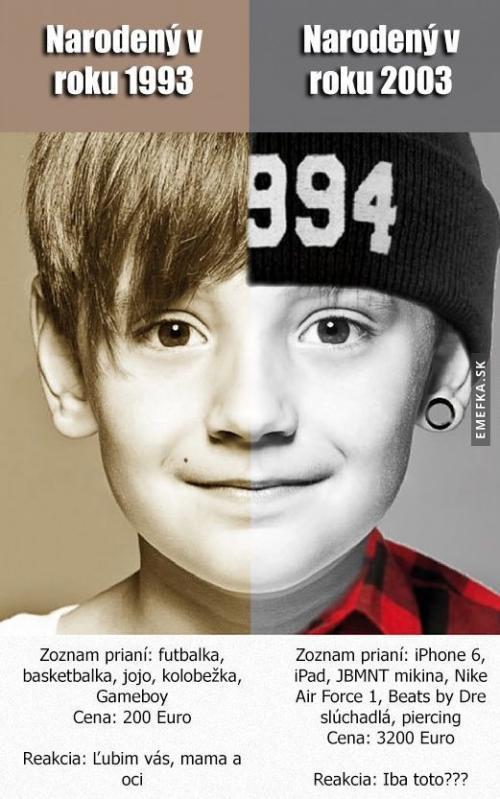 Rozdíl
