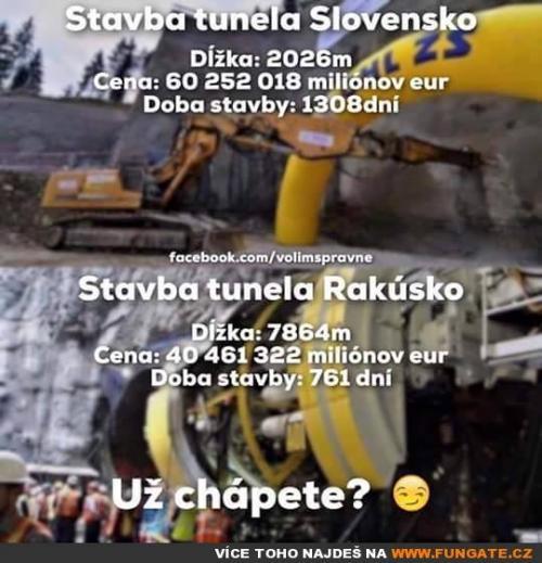 Slovensko vs Rakousko