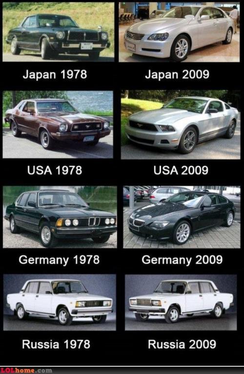 Evoluce automobilů