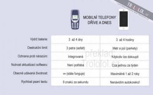 Mobil vs. mobil