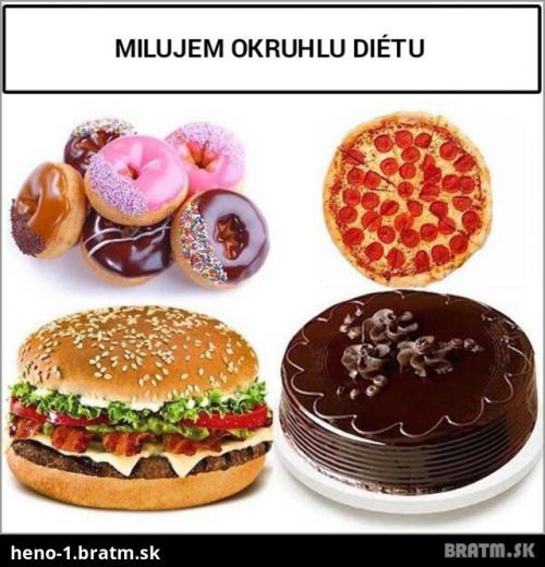 Okruh diety