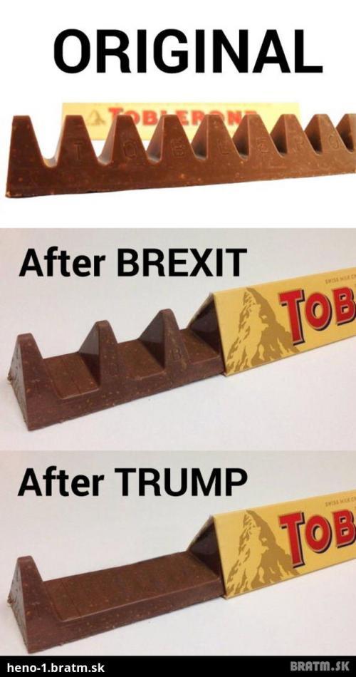Čokoláda a reakce na světové dění