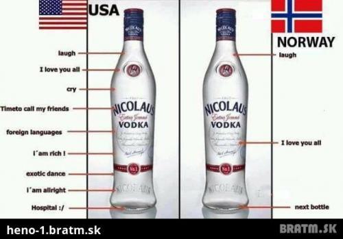 USA vs Norsko