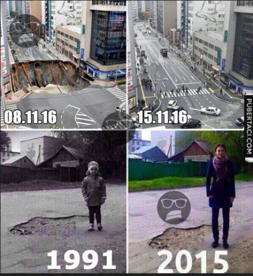 Rozdíl v letech 1991 a 2015