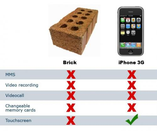Cihla vs Iphone 3G