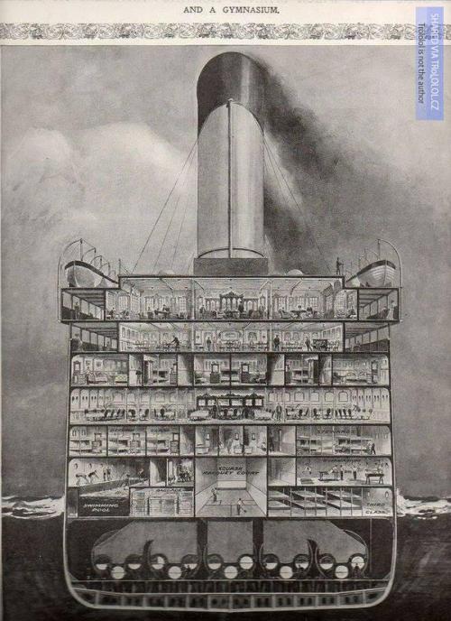 Průřez Titanicem