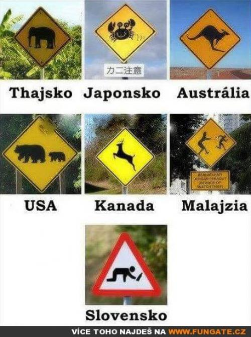 Dopravní značky ve světě