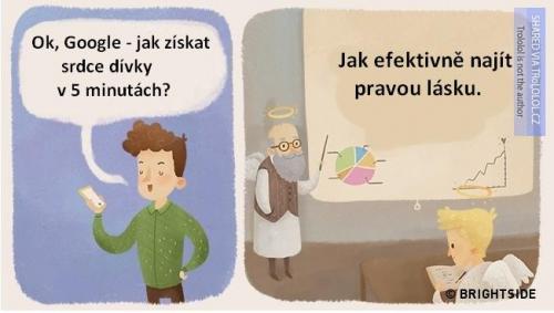 Efektivita