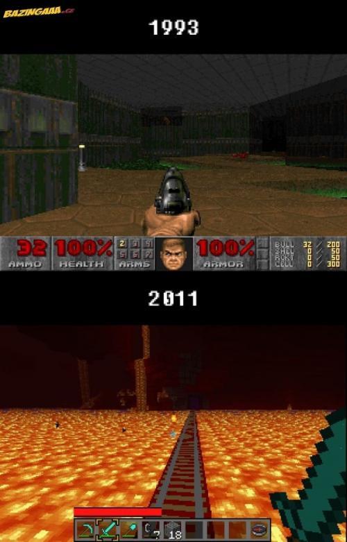 1993 versus 2011