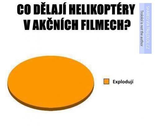Helikoptéry a akční filmy