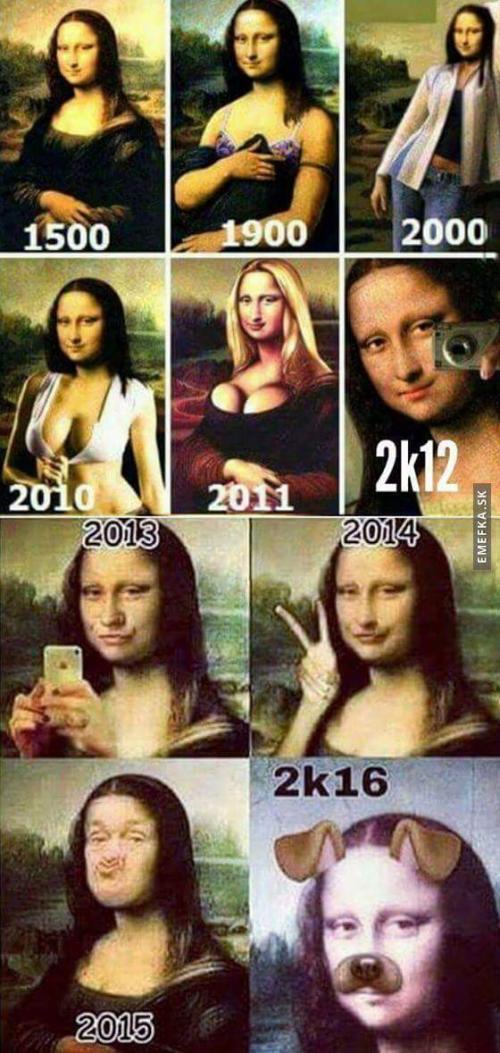 Mona Lisa v průběhu let