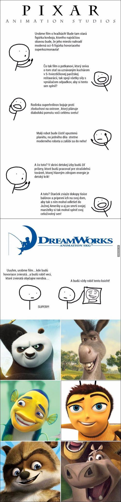 Pixar vs. Dreamworks
