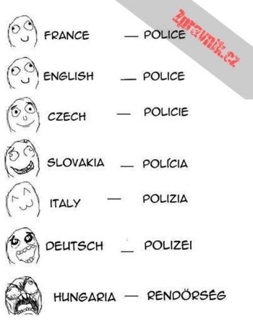Jazykový bariéra
