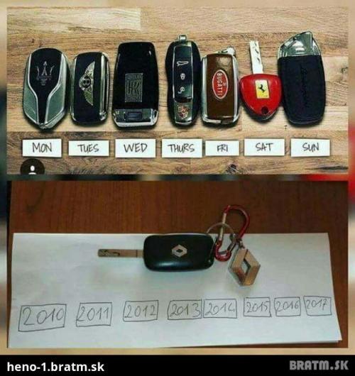Které auto vlastní lidé, které mám já