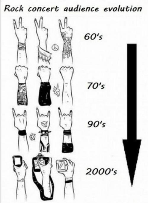 Evoluce rock fanoušků