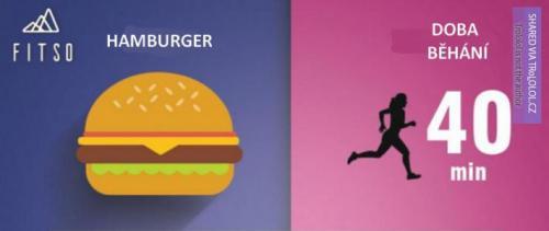 Jak dlouho musíte běžet, abyste spálili kalorie z těchto potravin