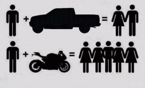 Muž a vozidla