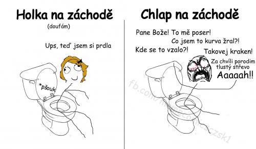 muži a ženy