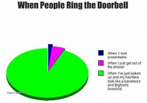 When people ring the doorbell