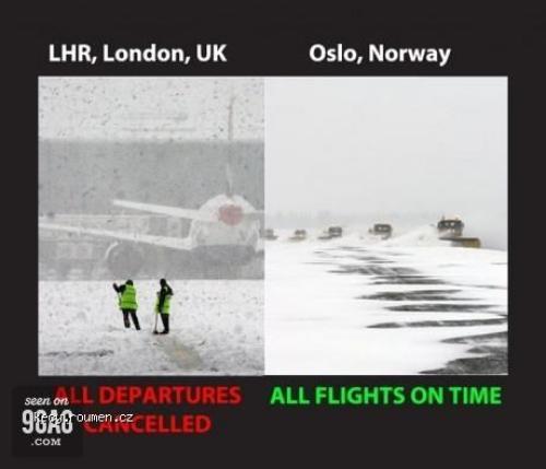 Snow in Britain vs