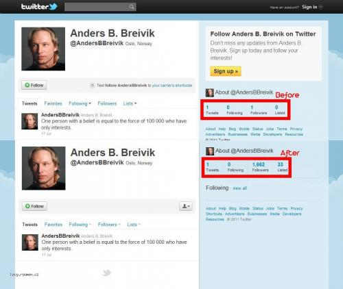 Anders Behring Breivik  Tweet After