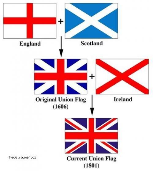 origin of the uk flag