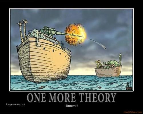 alternativni teorie