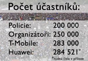 Počet účastníků na demonstraci