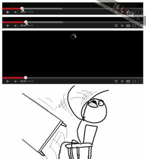 Načítání videa