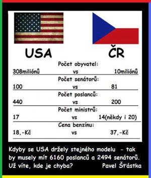 USA vs. ČR