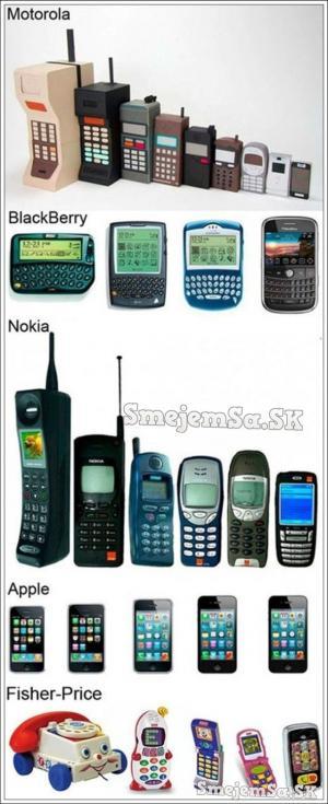 Evoluce mobilů