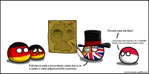 Polský syndom