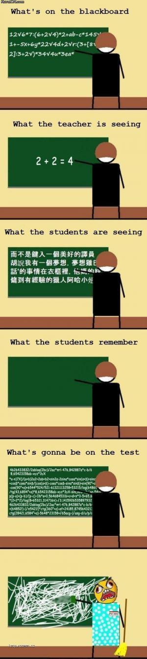 Tabula ve skole