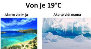 Je 19°C
