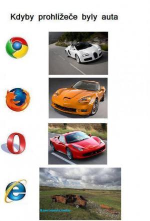 Prohlížeče a autá