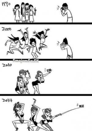 Evoluce ve focení