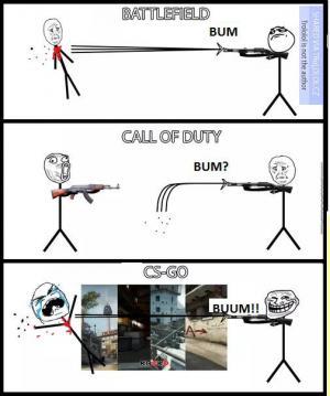 Rozdíl stříleček