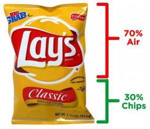 Co doopravdy obsahují chipsy Laxs