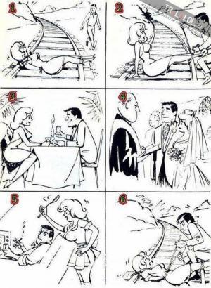 Koloběh  vztahu