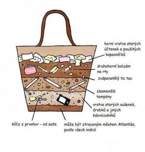 Jak to vypadá v kabelce
