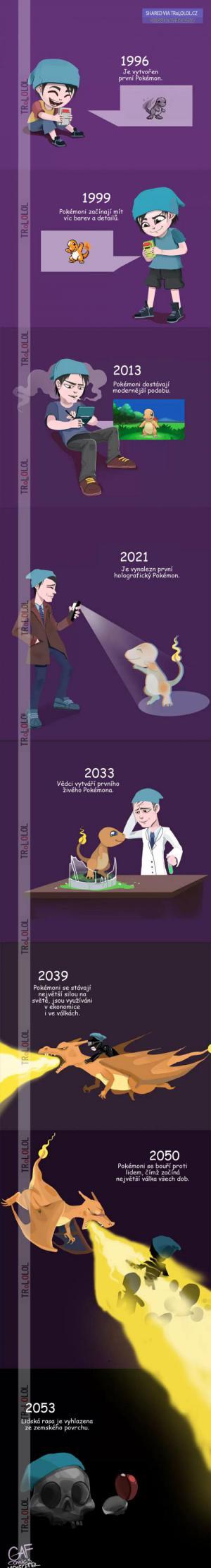 Evoluce Pokémonů