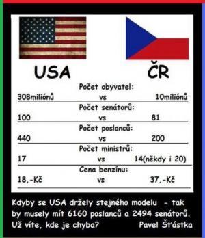 USA vs. Česká republika