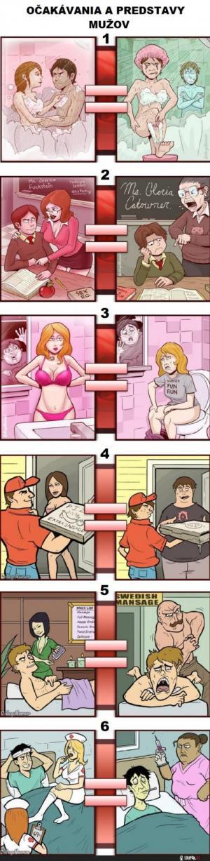 Očekávání mužů