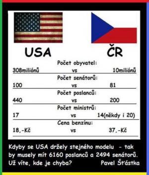 Menší srovnání