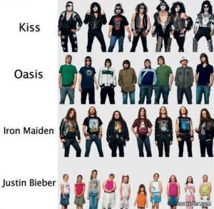 Kiss vs. Justin Bieber