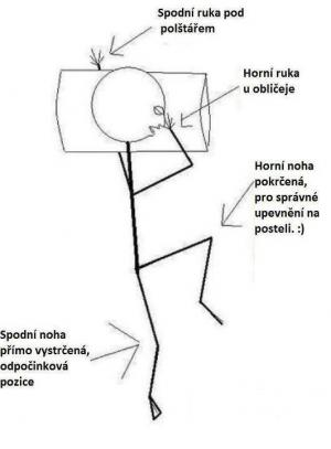 Spaní