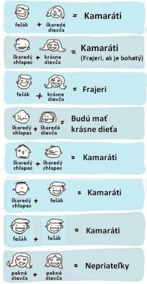 Matematické příklady kamarádů