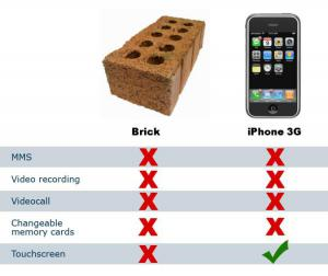 Cihla vs Iphone 3G